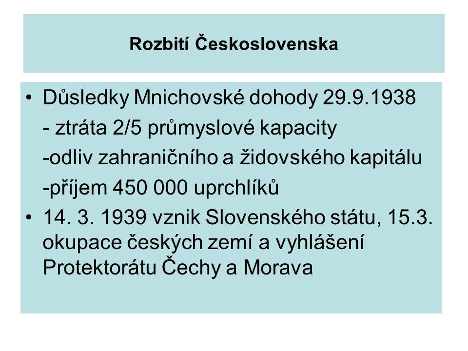 Rozbití Československa Důsledky Mnichovské dohody 29.9.1938 - ztráta 2/5 průmyslové kapacity -odliv zahraničního a židovského kapitálu -příjem 450 000