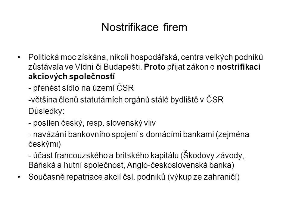 Nostrifikace firem Politická moc získána, nikoli hospodářská, centra velkých podniků zůstávala ve Vídni či Budapešti. Proto přijat zákon o nostrifikac