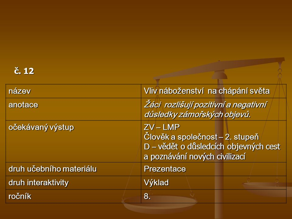 č. 12 název Vliv náboženství na chápání světa anotace Žáci rozlišují pozitivní a negativní důsledky zámořských objevů. očekávaný výstup ZV – LMP Člově
