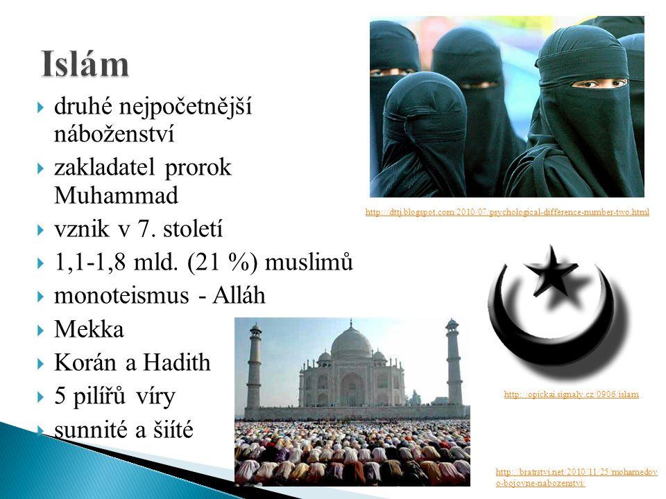  druhé nejpočetnější náboženství  zakladatel prorok Muhammad  vznik v 7. století  1,1-1,8 mld. (21 %) muslimů  monoteismus - Alláh  Mekka  Kor