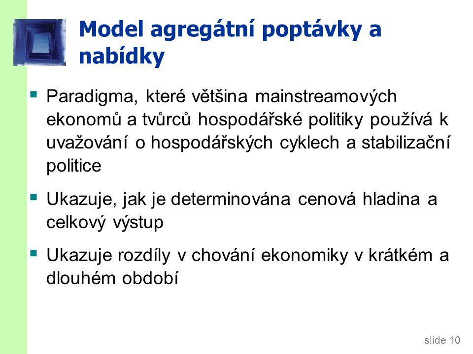 slide 10 Model agregátní poptávky a nabídky  Paradigma, které většina mainstreamových ekonomů a tvůrců hospodářské politiky používá k uvažování o hos