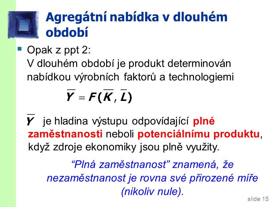 slide 15 Agregátní nabídka v dlouhém období  Opak z ppt 2: V dlouhém období je produkt determinován nabídkou výrobních faktorů a technologiemi je hla