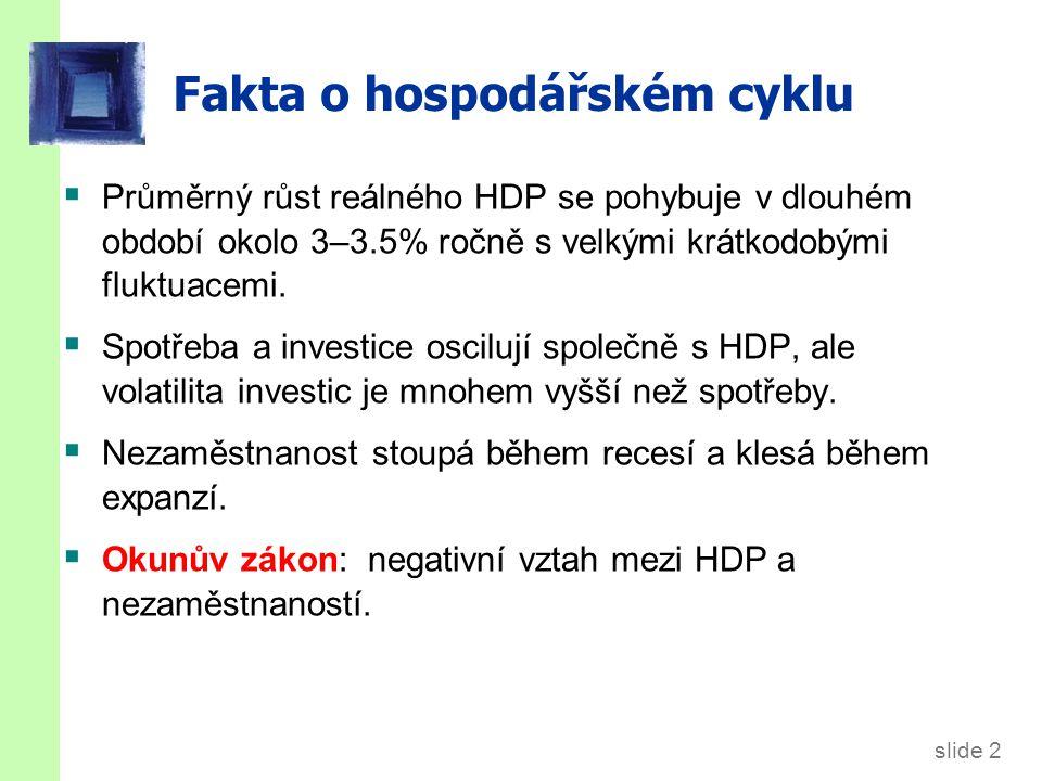 slide 23 Jak šokující!!.