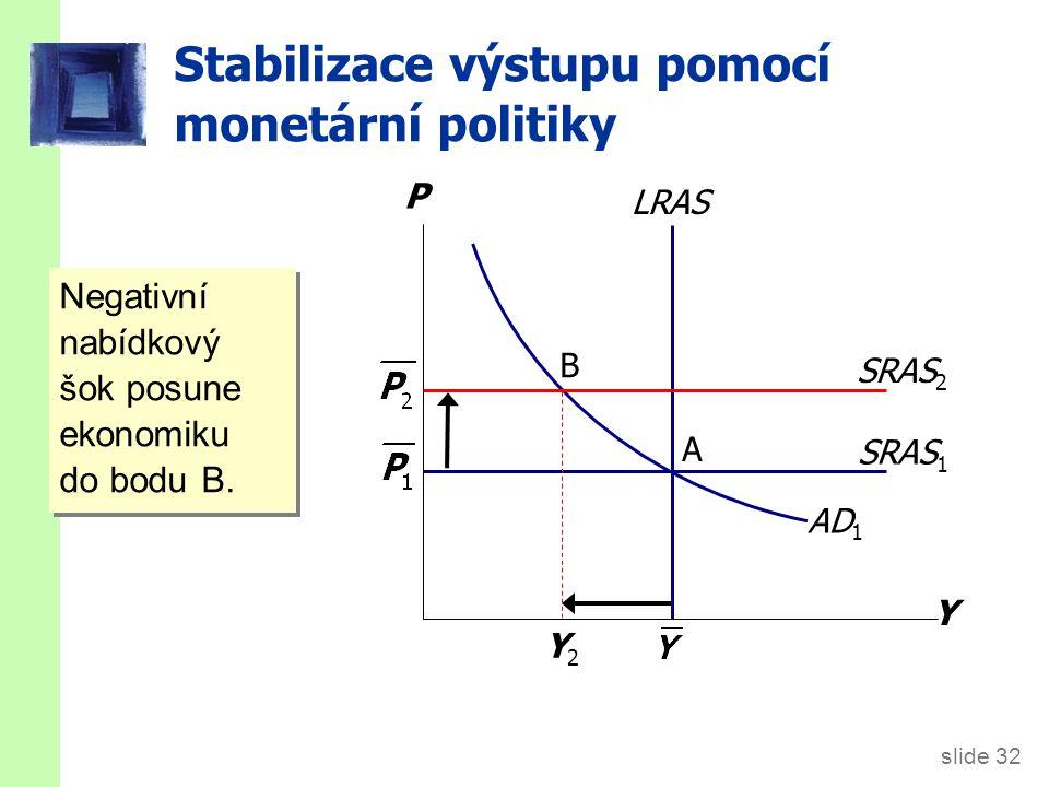 slide 32 Stabilizace výstupu pomocí monetární politiky SRAS 1 Y P AD 1 B A Y2Y2 LRAS Negativní nabídkový šok posune ekonomiku do bodu B. SRAS 2