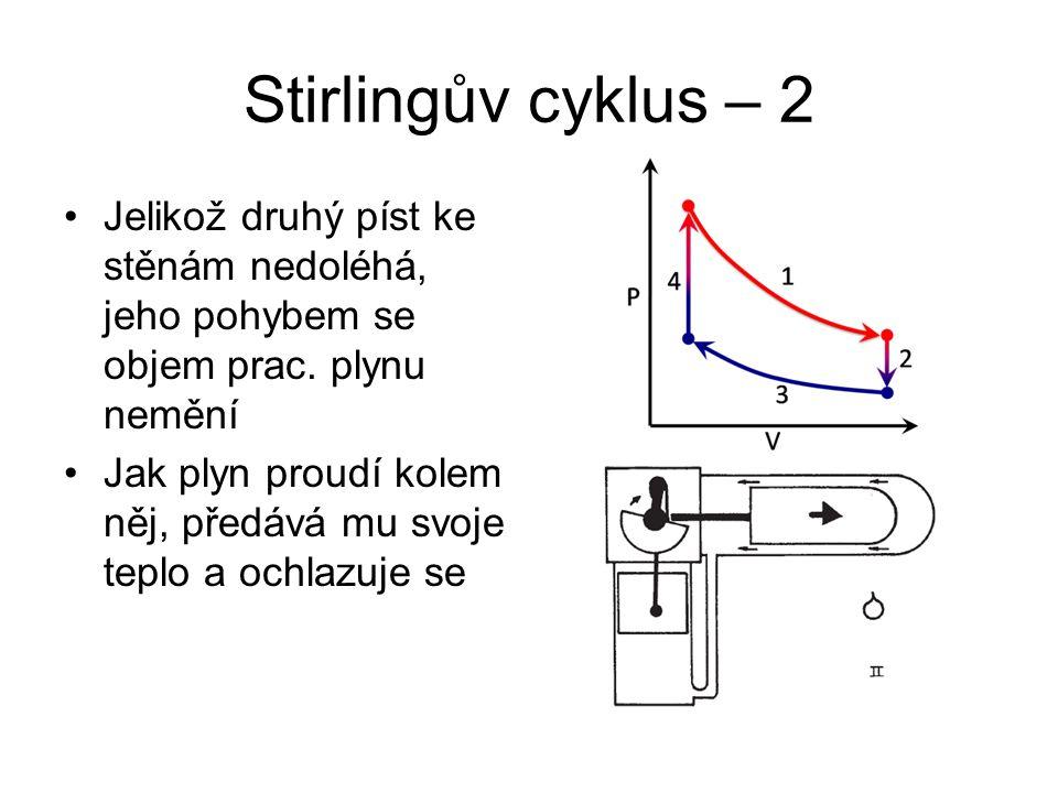 Stirlingův cyklus – 2 Jelikož druhý píst ke stěnám nedoléhá, jeho pohybem se objem prac.