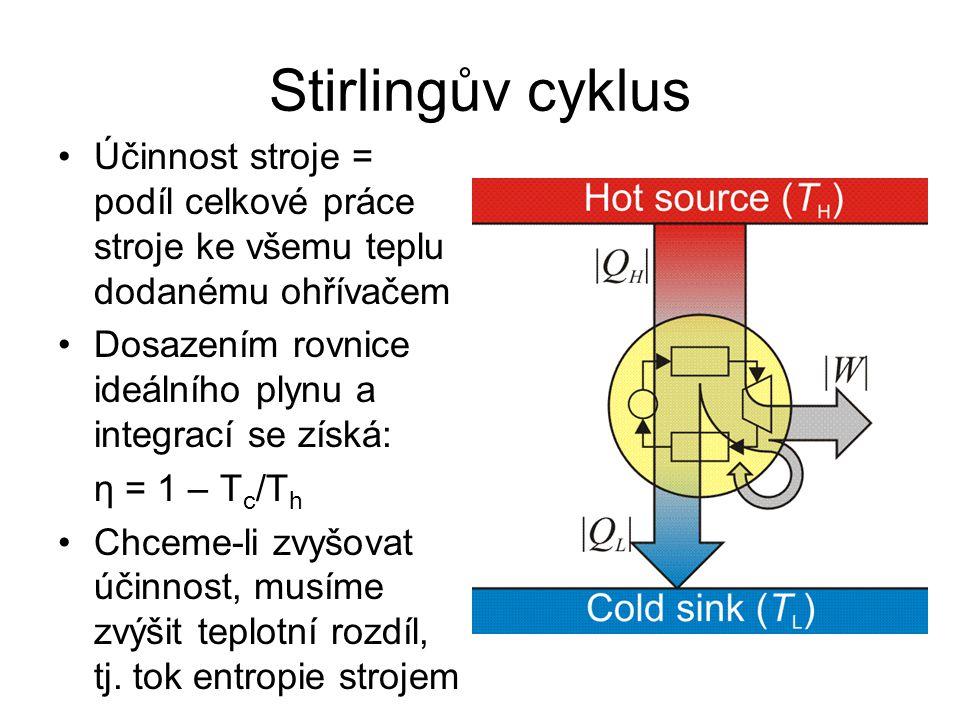 Stirlingův cyklus Účinnost stroje = podíl celkové práce stroje ke všemu teplu dodanému ohřívačem Dosazením rovnice ideálního plynu a integrací se získá: η = 1 – T c /T h Chceme-li zvyšovat účinnost, musíme zvýšit teplotní rozdíl, tj.