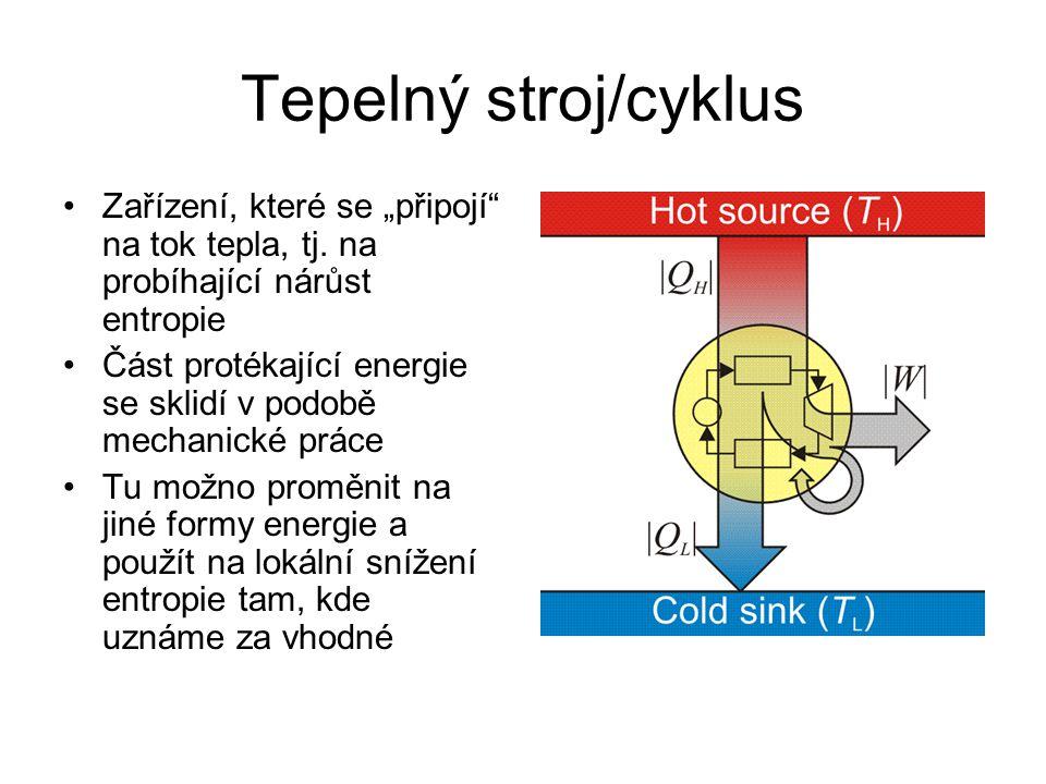 """Tepelný stroj/cyklus Zařízení, které se """"připojí na tok tepla, tj."""