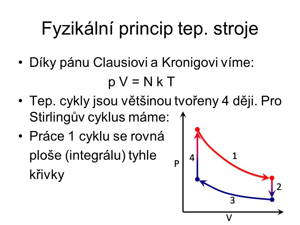 Fyzikální princip tep.stroje Díky pánu Clausiovi a Kronigovi víme: p V = N k T Tep.