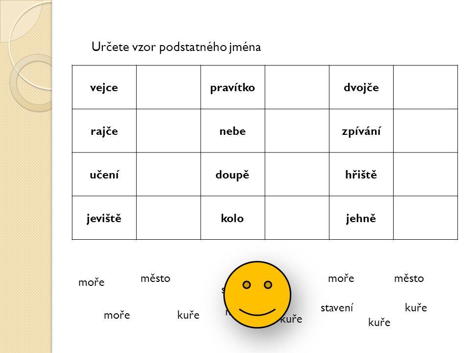 V textu vyhledejte podstatná slova středního rodu a určete jejich vzor.