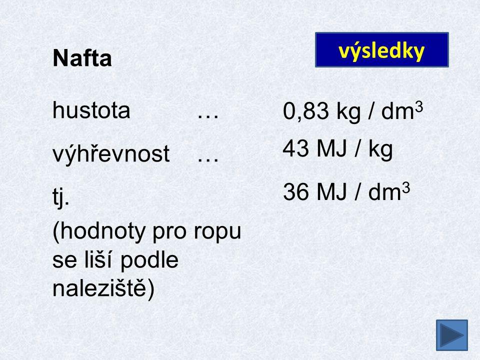 Nafta hustota… výhřevnost… tj. (hodnoty pro ropu se liší podle naleziště) 0,83 kg / dm 3 43 MJ / kg 36 MJ / dm 3 výsledky