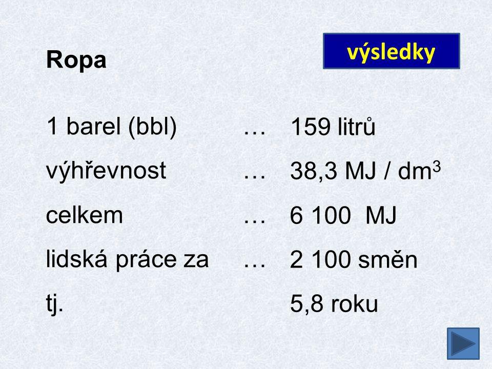 Ropa 1 barel (bbl)… výhřevnost… celkem… lidská práce za… tj. výsledky 159 litrů 38,3 MJ / dm 3 6 100 MJ 2 100 směn 5,8 roku