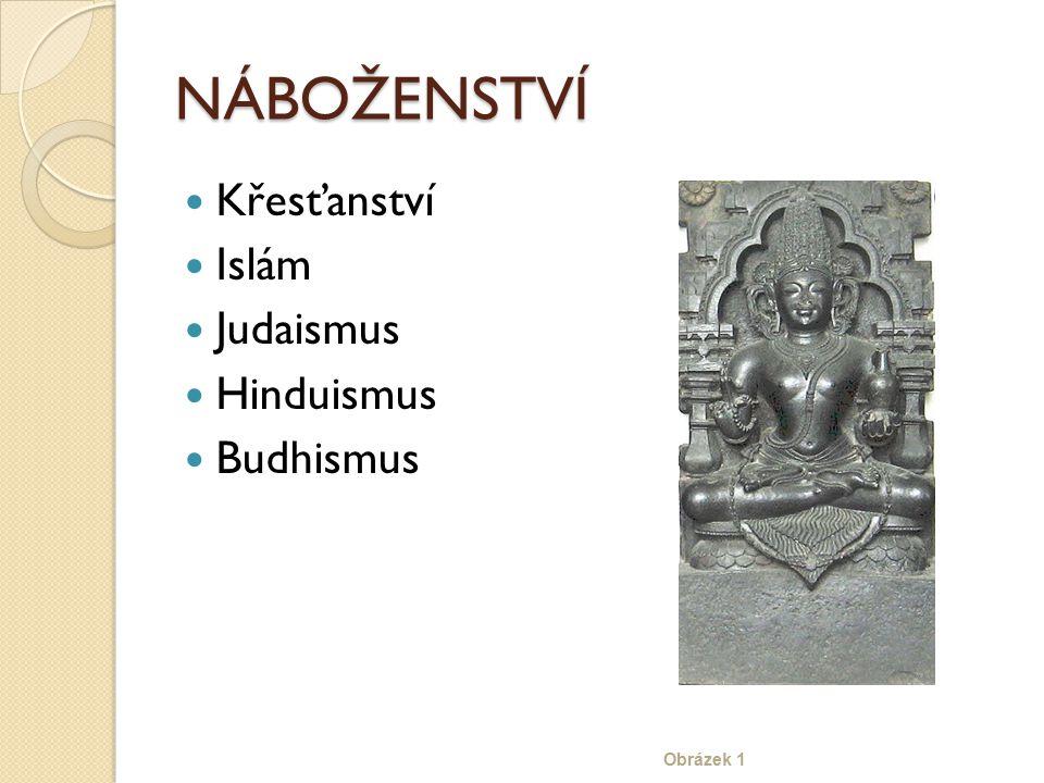 NÁBOŽENSTVÍ Křesťanství Islám Judaismus Hinduismus Budhismus Obrázek 1