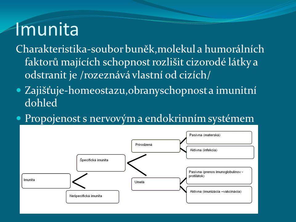 Imunita Charakteristika-soubor buněk,molekul a humorálních faktorů majících schopnost rozlišit cizorodé látky a odstranit je /rozeznává vlastní od cizích/ Zajišťuje-homeostazu,obranyschopnost a imunitní dohled Propojenost s nervovým a endokrinním systémem