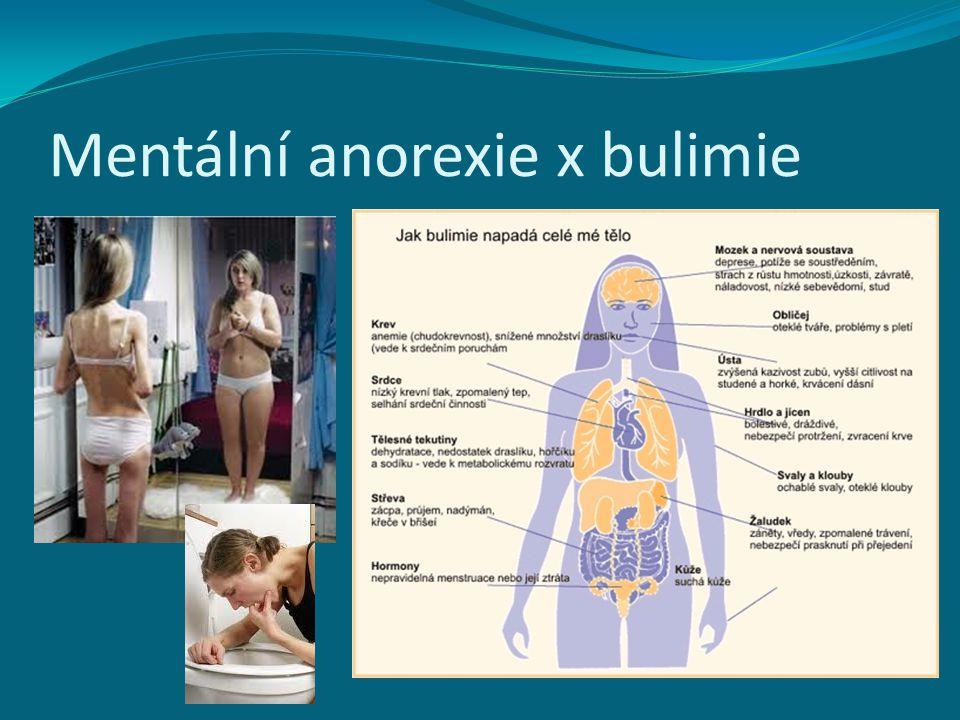 Mentální anorexie x bulimie