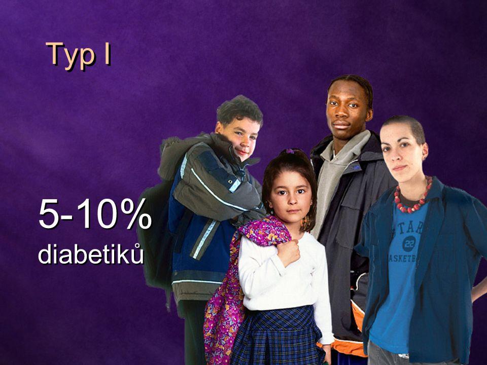 Typ І 5-10% diabetiků