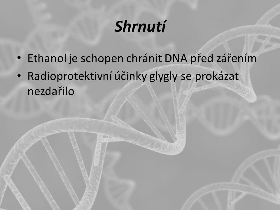 Shrnutí Ethanol je schopen chránit DNA před zářením Radioprotektivní účinky glygly se prokázat nezdařilo