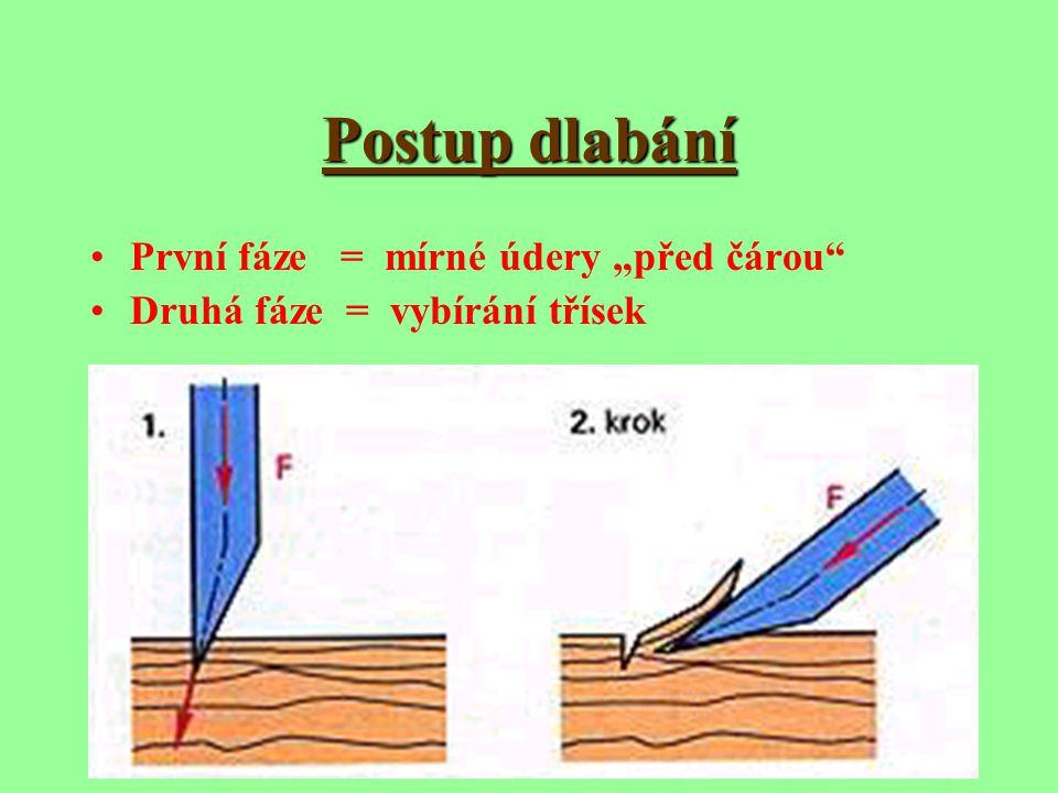 Duté dláto Dutá dláta se používají k dlabání a k zapouštění oblých částí kování. Čepele dutých dlát mají šířky od 4 do 32 mm. Existují dutá dláta u kt