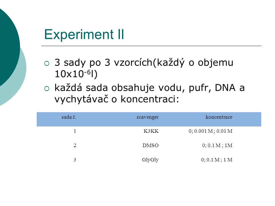 Experiment II  3 sady po 3 vzorcích(každý o objemu 10x10 -6 l)  každá sada obsahuje vodu, pufr, DNA a vychytávač o koncentraci: sada č.scavengerkoncentrace 1K3KK0; 0.001 M ; 0.01 M 2DMSO0; 0.1 M ; 1M 3GlyGly0; 0.1 M ; 1 M
