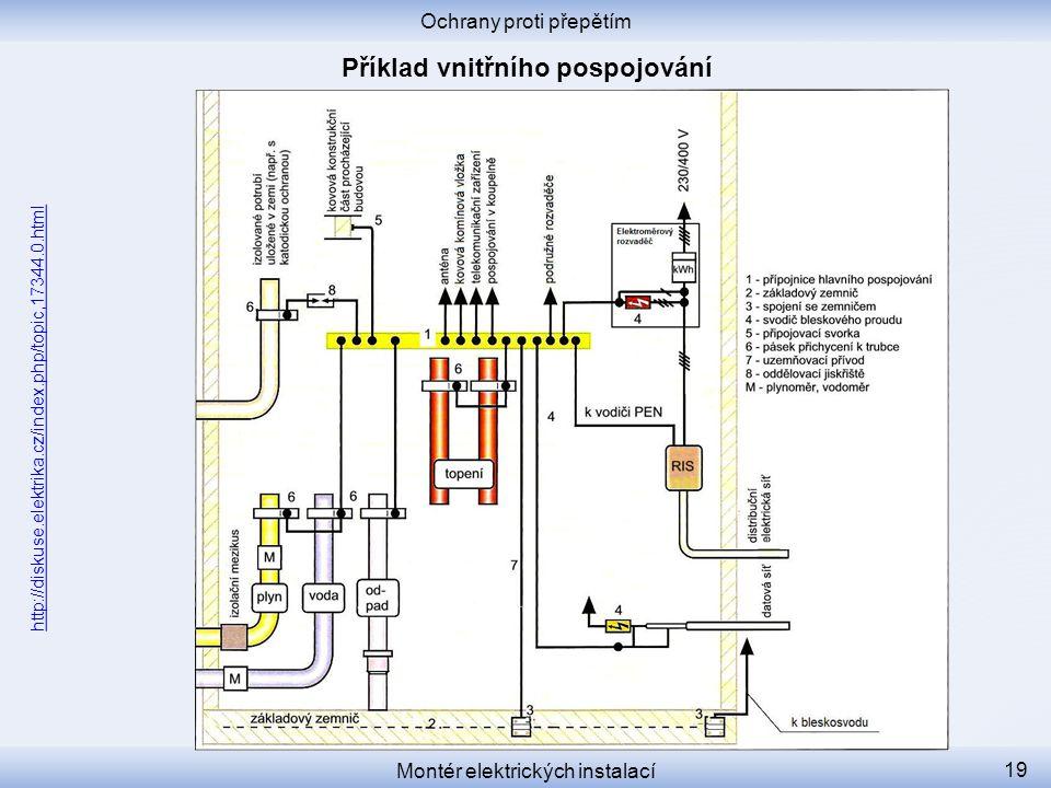 Ochrany proti přepětím Montér elektrických instalací 19 http://diskuse.elektrika.cz/index.php/topic,17344.0.html