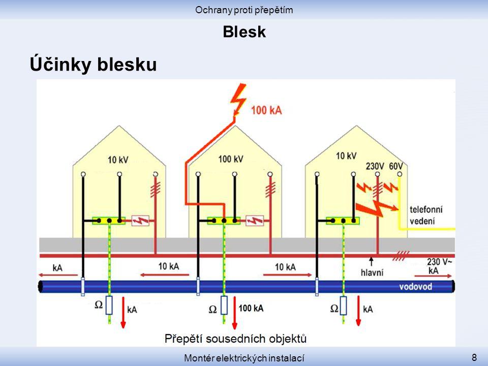 Ochrany proti přepětím Montér elektrických instalací 8 Účinky blesku