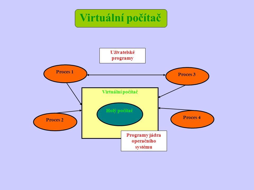 Multiprocessing Interleaving (multiprogramming, one processor) - prokládání Proces1 Proces2 Proces3 běží blokován Proces1 Proces2 Proces3 Overlapping (multiprocessing, three processors) - překrývání běží blokován jeden procesor tři procesory čas