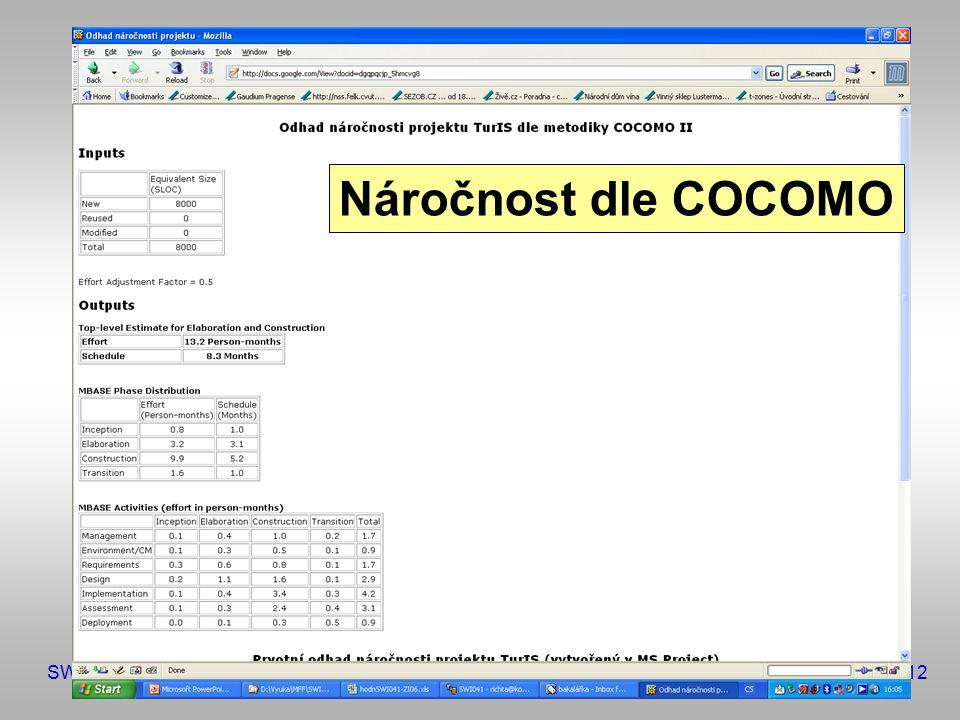 SWI04112 Náročnost dle COCOMO