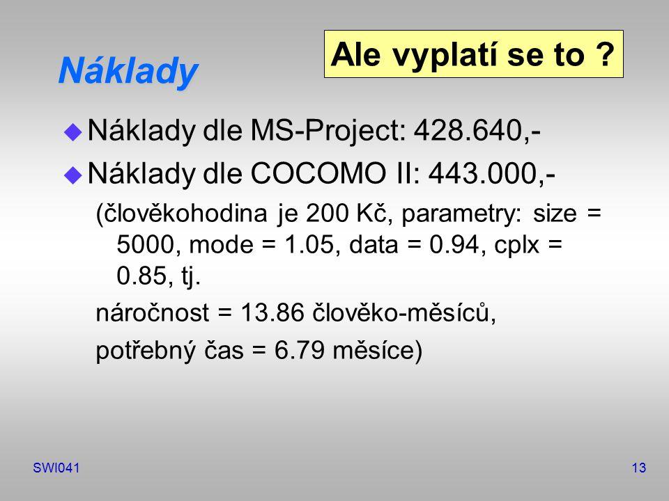 SWI04113 Náklady u Náklady dle MS-Project: 428.640,- u Náklady dle COCOMO II: 443.000,- (člověkohodina je 200 Kč, parametry: size = 5000, mode = 1.05, data = 0.94, cplx = 0.85, tj.