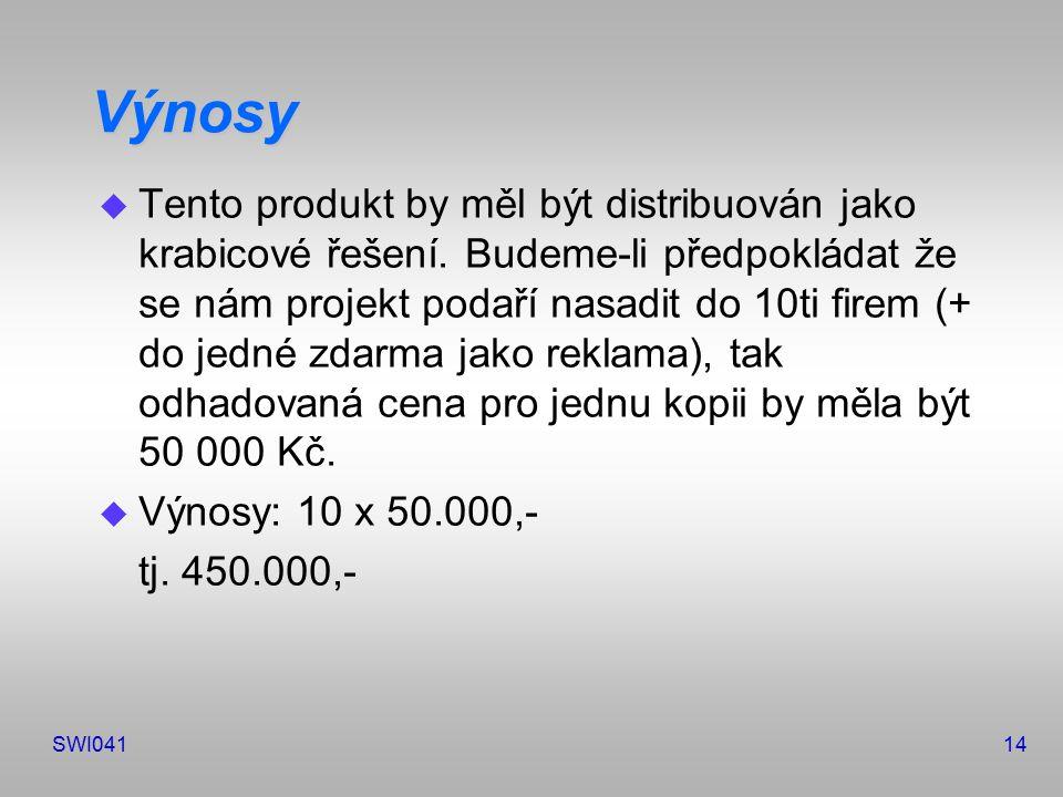 SWI04114 Výnosy u Tento produkt by měl být distribuován jako krabicové řešení.