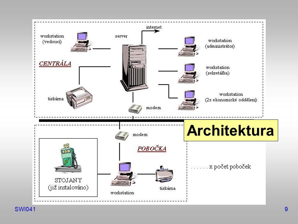 SWI0419 Architektura