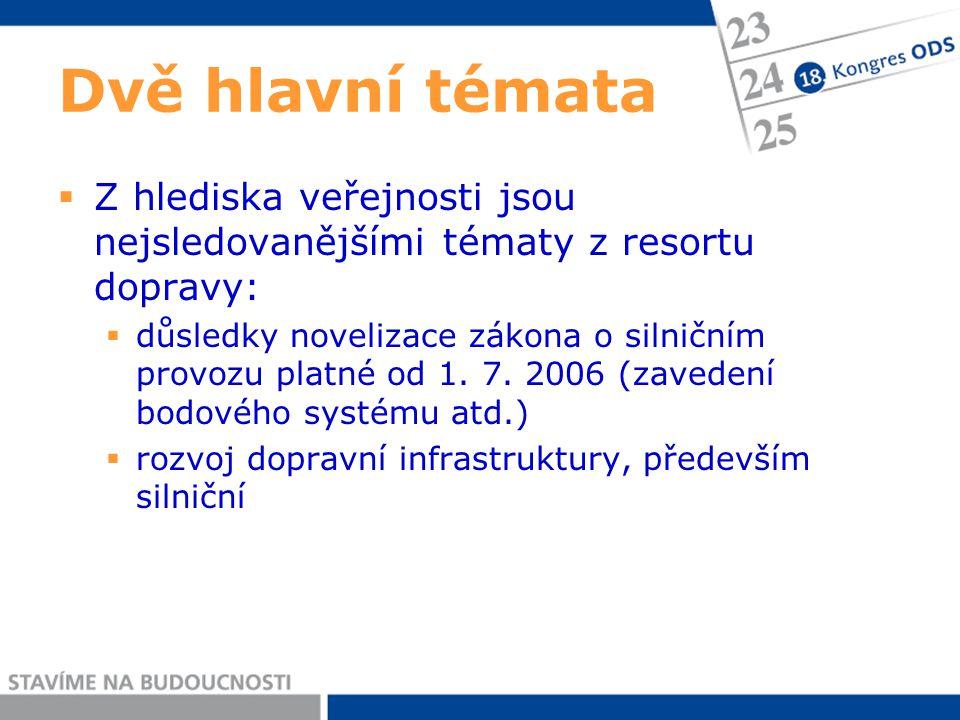 Dvě hlavní témata  Z hlediska veřejnosti jsou nejsledovanějšími tématy z resortu dopravy:  důsledky novelizace zákona o silničním provozu platné od 1.