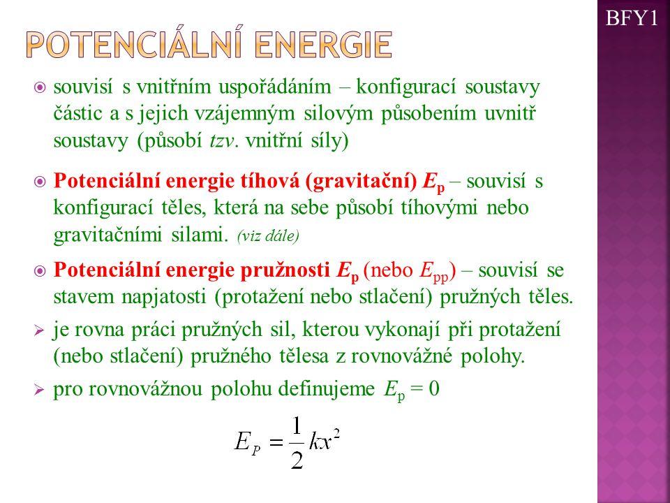  souvisí s vnitřním uspořádáním – konfigurací soustavy částic a s jejich vzájemným silovým působením uvnitř soustavy (působí tzv. vnitřní síly)  Pot