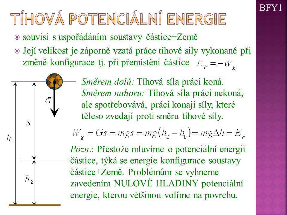  souvisí s uspořádáním soustavy částice+Země  Její velikost je záporně vzatá práce tíhové síly vykonané při změně konfigurace tj. při přemístění čás