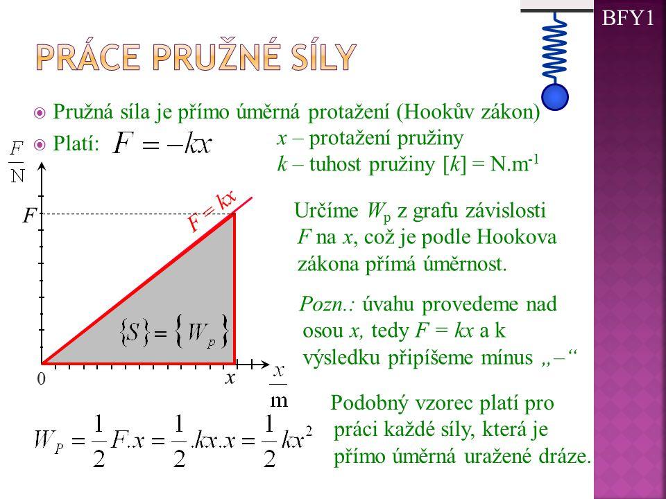  Pružná síla je přímo úměrná protažení (Hookův zákon)  Platí: x – protažení pružiny k – tuhost pružiny [k] = N.m -1 0 F = kx x F Určíme W p z grafu závislosti F na x, což je podle Hookova zákona přímá úměrnost.