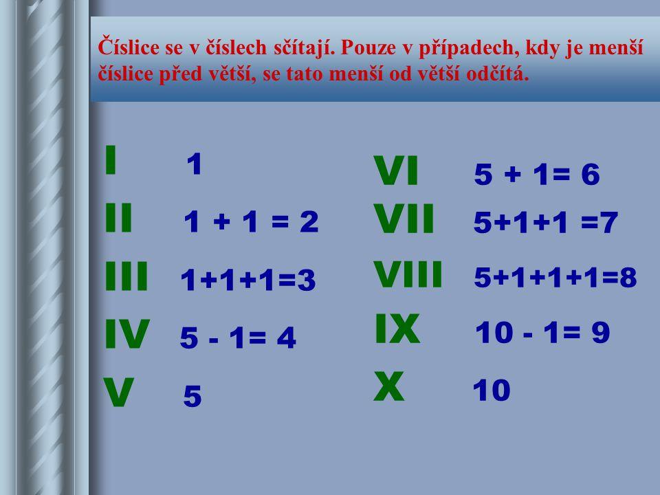 Číslice se v číslech sčítají. Pouze v případech, kdy je menší číslice před větší, se tato menší od větší odčítá. I 1 II 1 + 1 = 2 III 1+1+1=3 IV 5 - 1