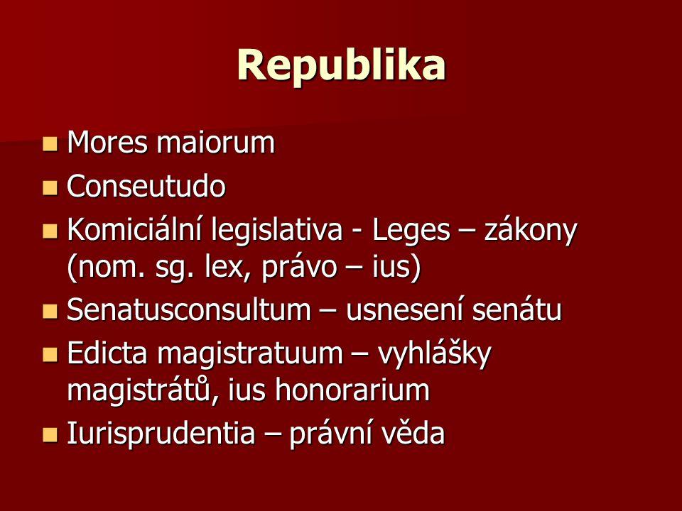 Republika Mores maiorum Mores maiorum Conseutudo Conseutudo Komiciální legislativa - Leges – zákony (nom. sg. lex, právo – ius) Komiciální legislativa