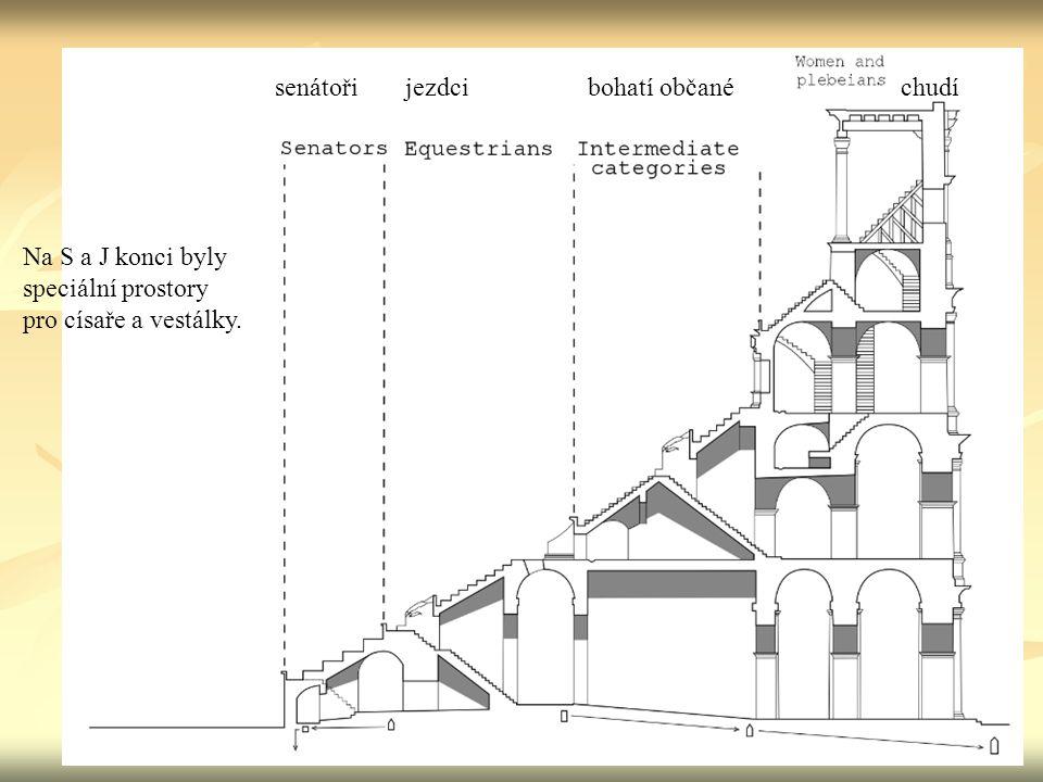 senátoři jezdcibohatí občanéchudí Na S a J konci byly speciální prostory pro císaře a vestálky.