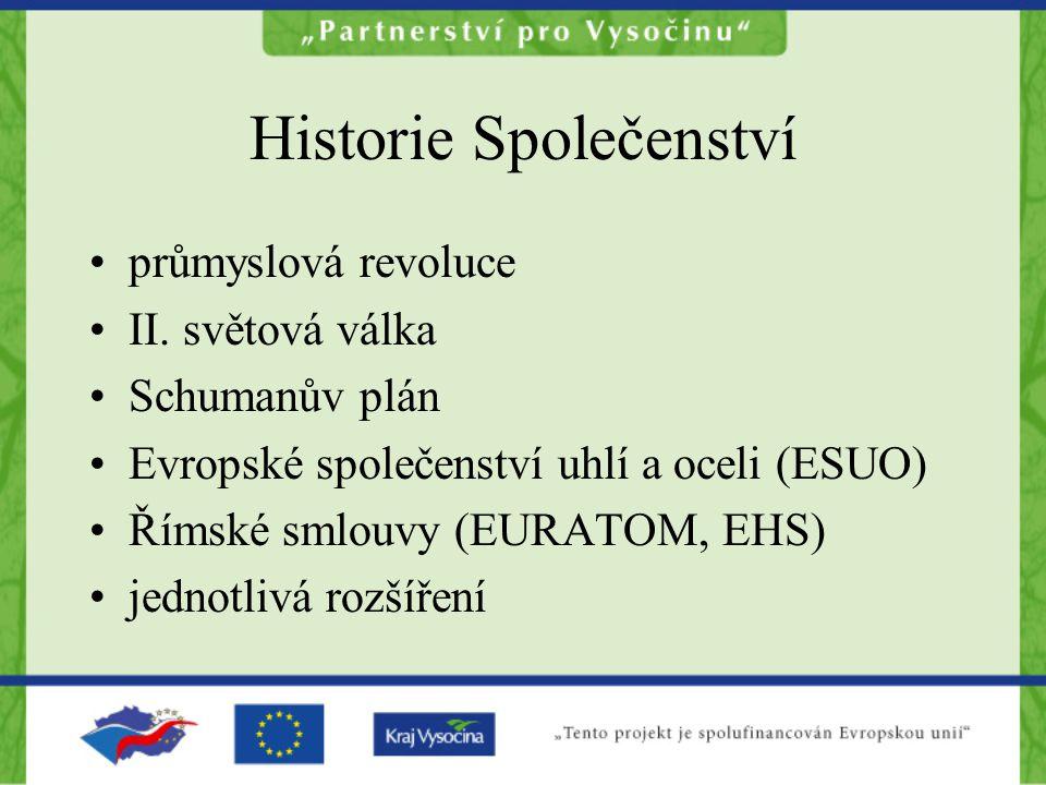 Historie Společenství průmyslová revoluce II. světová válka Schumanův plán Evropské společenství uhlí a oceli (ESUO) Římské smlouvy (EURATOM, EHS) jed
