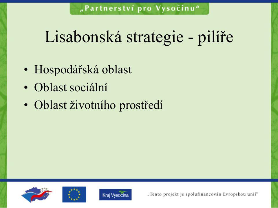 Lisabonská strategie - pilíře Hospodářská oblast Oblast sociální Oblast životního prostředí