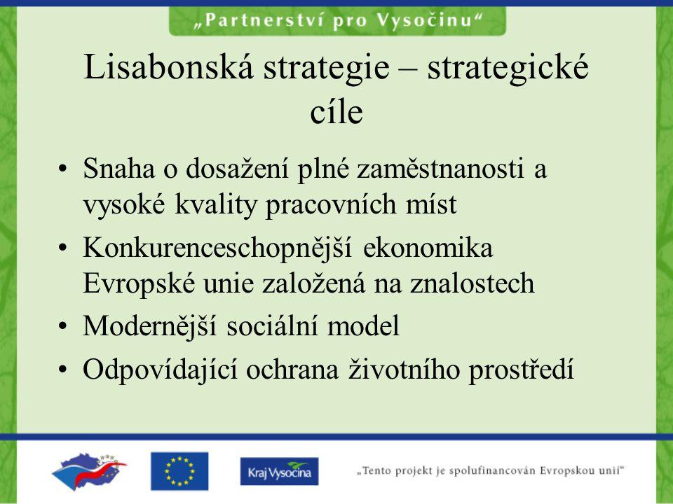 Lisabonská strategie – strategické cíle Snaha o dosažení plné zaměstnanosti a vysoké kvality pracovních míst Konkurenceschopnější ekonomika Evropské u
