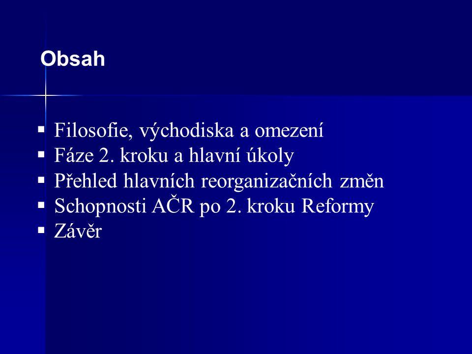 CELKOVÉ POČTY 151.– 153. žpr, 154. - 155. szr, 31.