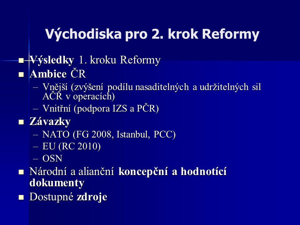 Fáze 2.kroku Reformy 1. fáze - od roku 2008 do roku 2010 1.