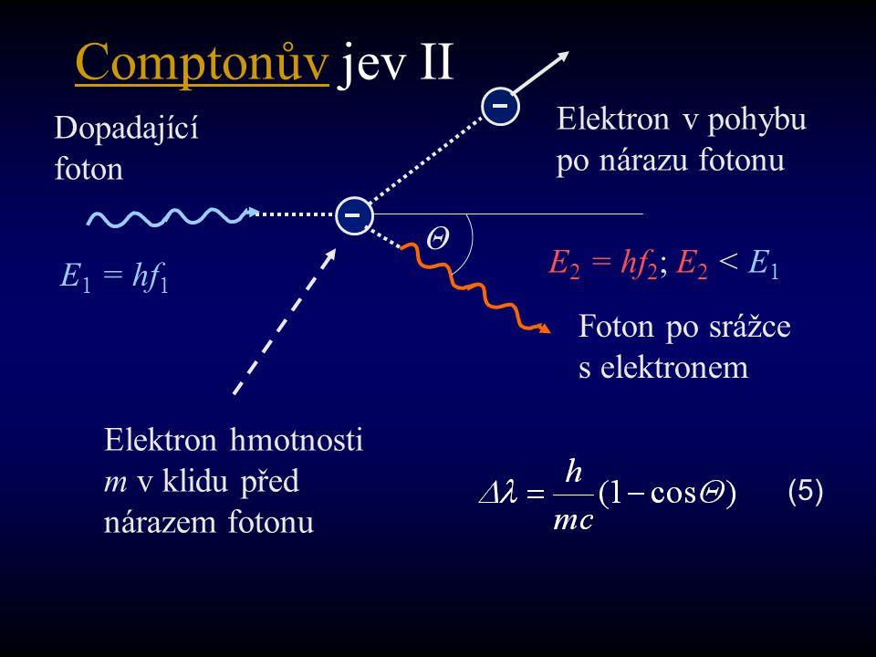 Dopadající foton E 1 = hf 1 Elektron hmotnosti m v klidu před nárazem fotonu Elektron v pohybu po nárazu fotonu Foton po srážce s elektronem Θ E 2 = h