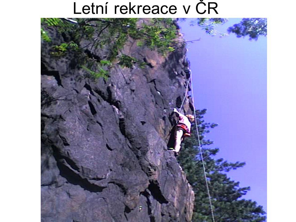 Letní rekreace v ČR