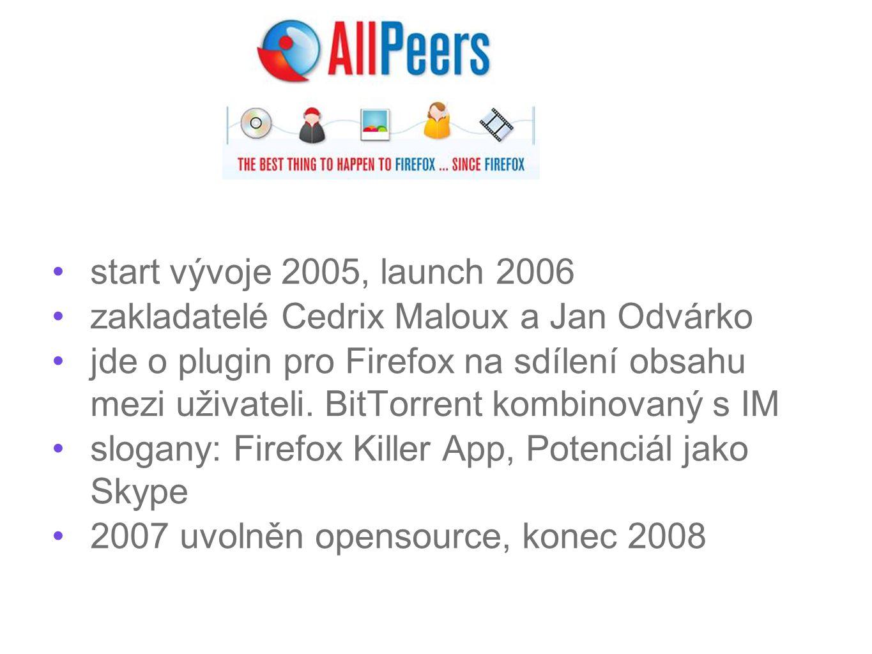 start vývoje 2005, launch 2006 zakladatelé Cedrix Maloux a Jan Odvárko jde o plugin pro Firefox na sdílení obsahu mezi uživateli. BitTorrent kombinova