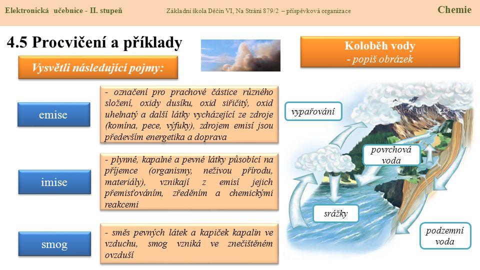 4.5 Procvičení a příklady Elektronická učebnice - II. stupeň Základní škola Děčín VI, Na Stráni 879/2 – příspěvková organizace Chemie emise imise smog