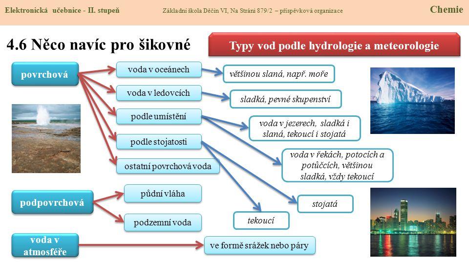 4.6 Něco navíc pro šikovné Elektronická učebnice - II. stupeň Základní škola Děčín VI, Na Stráni 879/2 – příspěvková organizace Chemie Typy vod podle