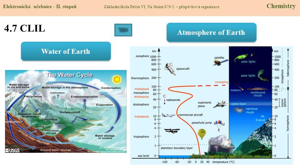 4.7 CLIL Elektronická učebnice - II. stupeň Základní škola Děčín VI, Na Stráni 879/2 – příspěvková organizace Chemistry Atmosphere of Earth Water of E