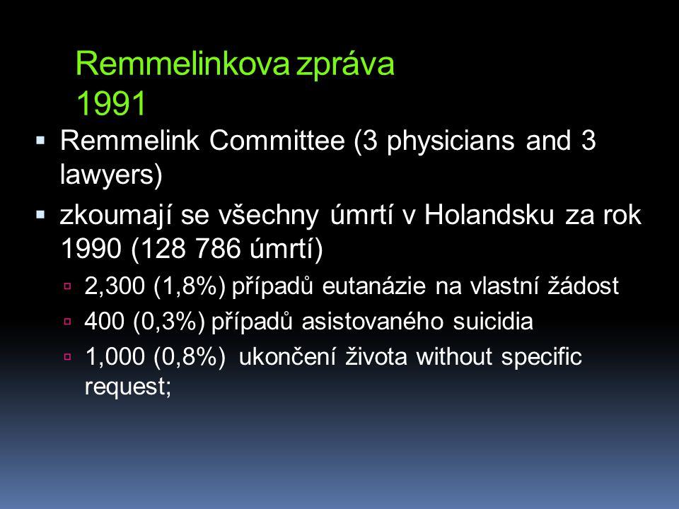 Remmelinkova zpráva 1991  Remmelink Committee (3 physicians and 3 lawyers)  zkoumají se všechny úmrtí v Holandsku za rok 1990 (128 786 úmrtí)  2,300 (1,8%) případů eutanázie na vlastní žádost  400 (0,3%) případů asistovaného suicidia  1,000 (0,8%) ukončení života without specific request;