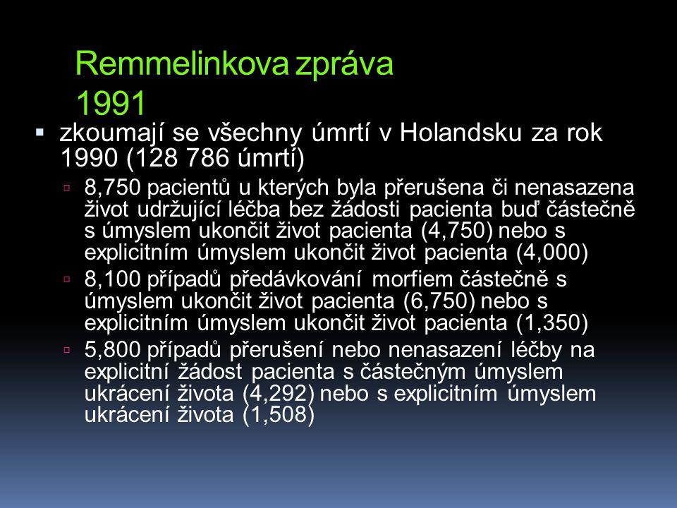 Remmelinkova zpráva 1991  zkoumají se všechny úmrtí v Holandsku za rok 1990 (128 786 úmrtí)  8,750 pacientů u kterých byla přerušena či nenasazena život udržující léčba bez žádosti pacienta buď částečně s úmyslem ukončit život pacienta (4,750) nebo s explicitním úmyslem ukončit život pacienta (4,000)  8,100 případů předávkování morfiem částečně s úmyslem ukončit život pacienta (6,750) nebo s explicitním úmyslem ukončit život pacienta (1,350)  5,800 případů přerušení nebo nenasazení léčby na explicitní žádost pacienta s částečným úmyslem ukrácení života (4,292) nebo s explicitním úmyslem ukrácení života (1,508)