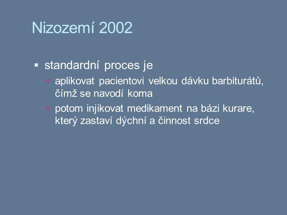Nizozemí 2002  standardní proces je  aplikovat pacientovi velkou dávku barbiturátů, čímž se navodí koma  potom injikovat medikament na bázi kurare, který zastaví dýchní a činnost srdce
